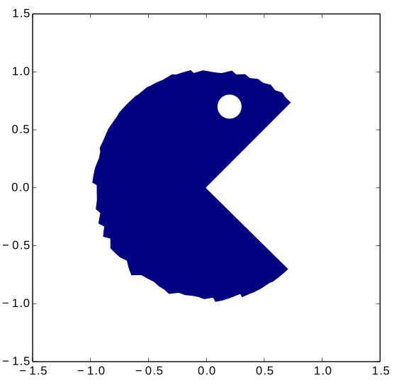 Shapefiles in Python: shapely polygons | Chris Havlin