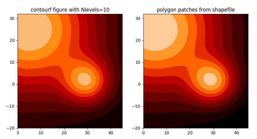 polygon_conts_N10