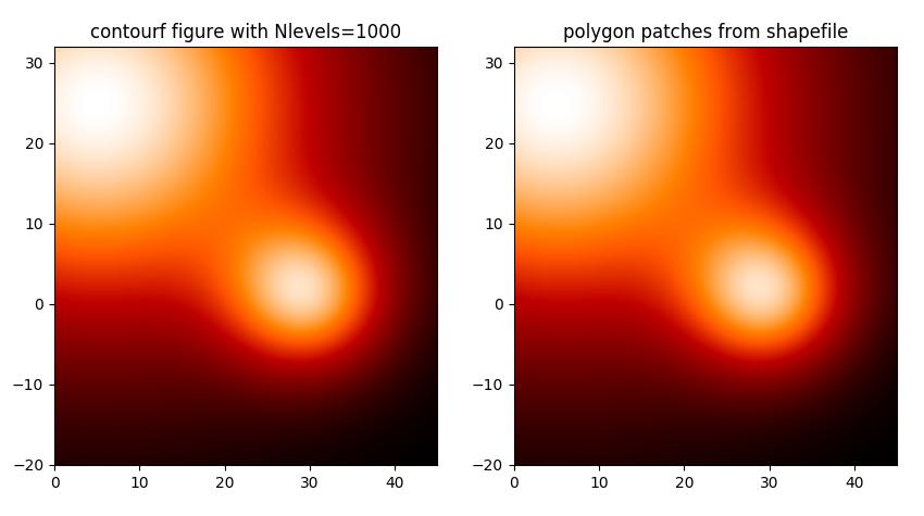 polygon_conts_N1000